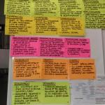 """""""Arbeitsplan"""" für das Positionspapier, das die Gesamtsituation in der Aus- und Weiterbildung im Kulturerbeerhalt spiegeln wird"""